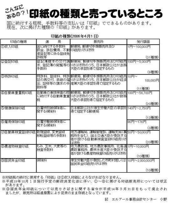 85号:印紙の種類と売っているところ _e0100687_16421128.jpg