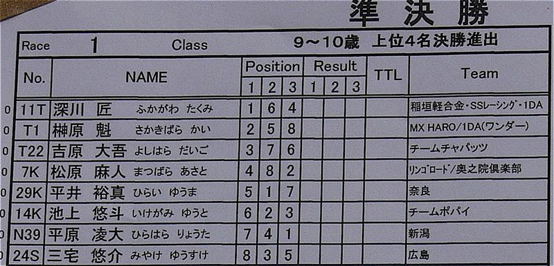2006JBMXFジャパンシリーズファイナルVOL6 予選第3ヒート〜準決勝画像垂れ流し_b0065730_23462043.jpg