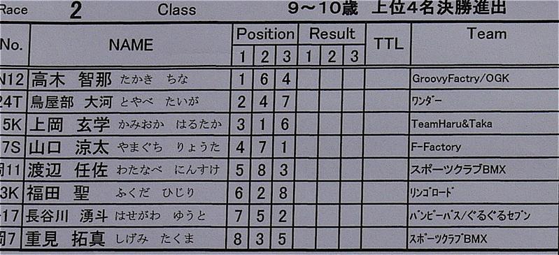 2006JBMXFジャパンシリーズファイナルVOL6 予選第3ヒート〜準決勝画像垂れ流し_b0065730_23492891.jpg