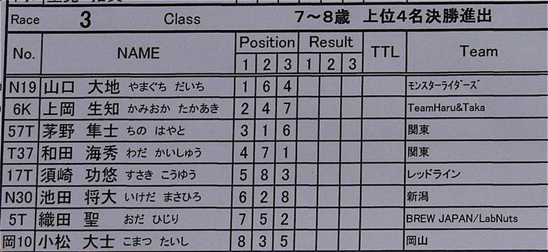 2006JBMXFジャパンシリーズファイナルVOL6 予選第3ヒート〜準決勝画像垂れ流し_b0065730_23512425.jpg