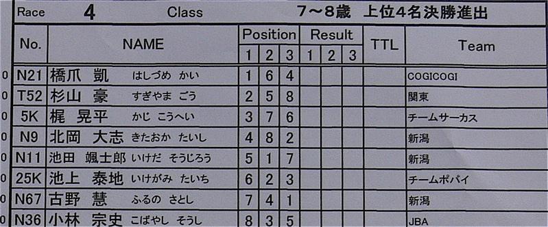 2006JBMXFジャパンシリーズファイナルVOL6 予選第3ヒート〜準決勝画像垂れ流し_b0065730_23531945.jpg