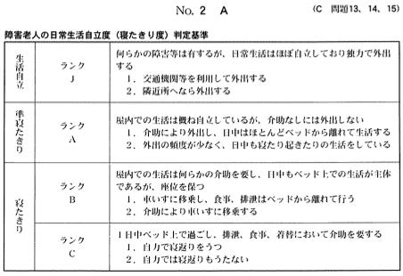 100C013、100C014、100C015 : 医師国家試験過去問