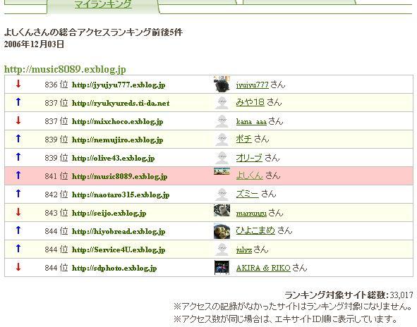 b0019226_011053.jpg