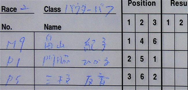 JOSF12月川口ゴリラ公園2006最終戦VOL3ビギナー〜ミルキー8クラス決勝画像垂れ流し_b0065730_22513816.jpg
