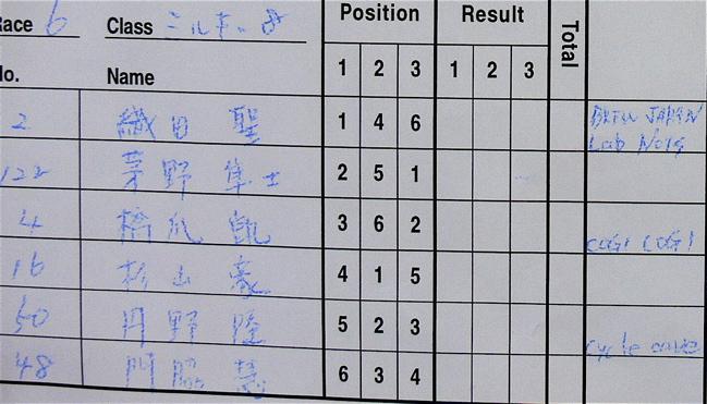 JOSF12月川口ゴリラ公園2006最終戦VOL3ビギナー〜ミルキー8クラス決勝画像垂れ流し_b0065730_2320312.jpg