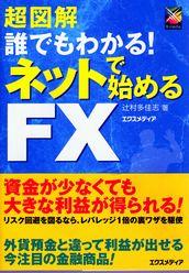 FX投資2_f0097683_049117.jpg