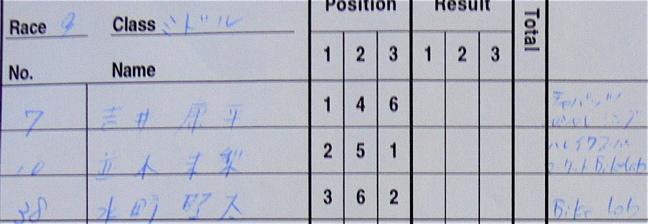 JOSF12月川口ゴリラ公園2006最終戦VOL5ミルキー9〜14&30オーバークラス決勝画像垂れ流し_b0065730_2251710.jpg