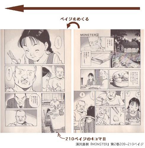 浦沢直樹『MONSTER』第2巻209~210ペイジ