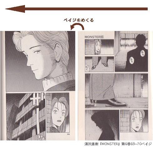 浦沢直樹『MONSTER』第6巻69~70ペイジ