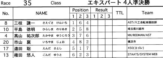 JOSF緑山2006ファイナルレース VOL 3 BMXエキスパートクラス予選画像垂れ流し_b0065730_22342985.jpg