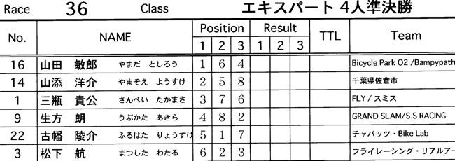 JOSF緑山2006ファイナルレース VOL 3 BMXエキスパートクラス予選画像垂れ流し_b0065730_2237610.jpg