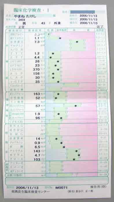 血液検査結果2_f0036759_10214821.jpg