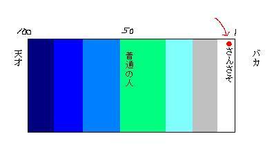 b0096204_5494750.jpg