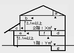 ロフト(小屋裏物置)、2世帯住宅の解釈_d0017039_14402021.jpg