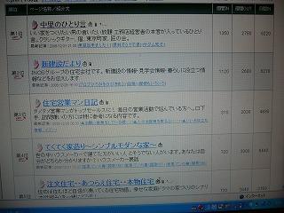 b0035524_0564048.jpg