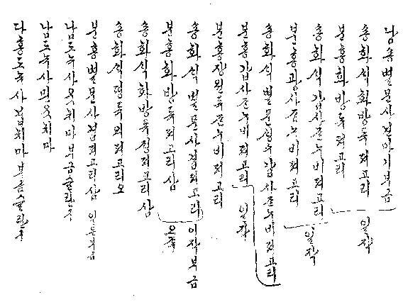 明成皇后~衣装に関する記録_b0079910_2244443.jpg