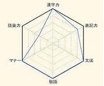f0041761_2263629.jpg