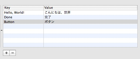Dashcodeでプログラミング(ローカライズ)_c0055725_2222317.jpg