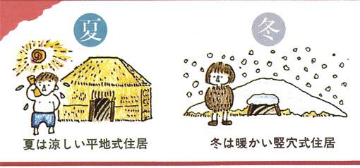 初源な家07:夏の家・冬の家(中筋遺跡・黒井峰遺跡)_e0054299_10222886.jpg
