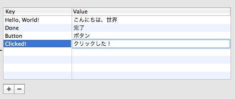 Dashcodeでプログラミング(ローカライズ その2)_c0055725_2161465.jpg