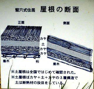 初源な家08:中筋遺跡と黒井峰遺跡、土塗り込め3重屋根_e0054299_13274198.jpg