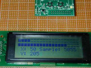 MIDI2CV2(LCD)