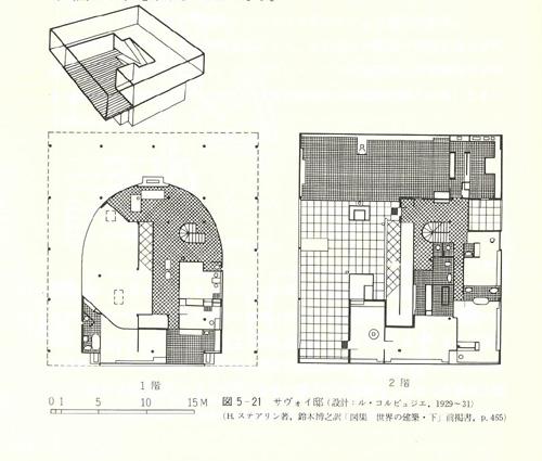 サヴォア邸の画像 p1_31