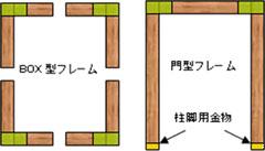 ジャパン建材展3:キーラム耐震開口フレーム3_e0054299_9255293.jpg