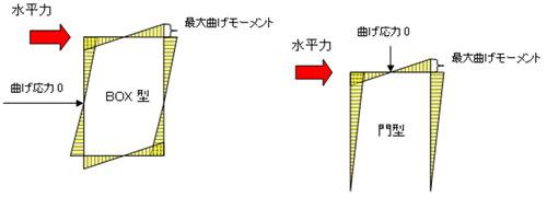 ジャパン建材展3:キーラム耐震開口フレーム3_e0054299_9261475.jpg