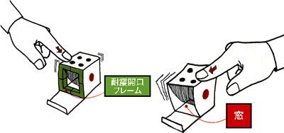 ジャパン建材展3:キーラム耐震開口フレーム3_e0054299_926664.jpg