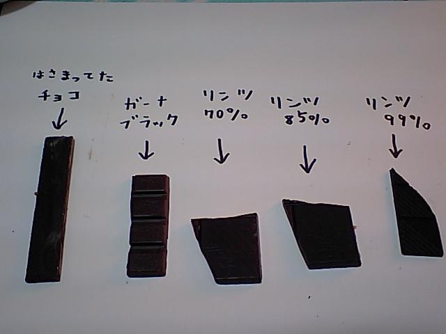 菓子パンに挟まれたチョコの苦さを確かめる本編_c0022820_0123840.jpg