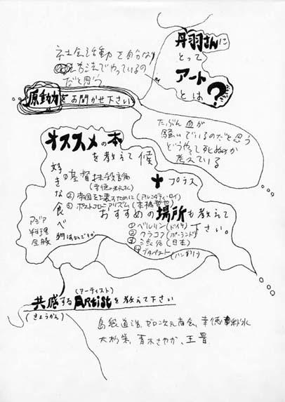 インタビュー初回特別企画vol.1 パフォーマンスアーティスト/ 丹羽良徳さん _c0103430_23221289.jpg