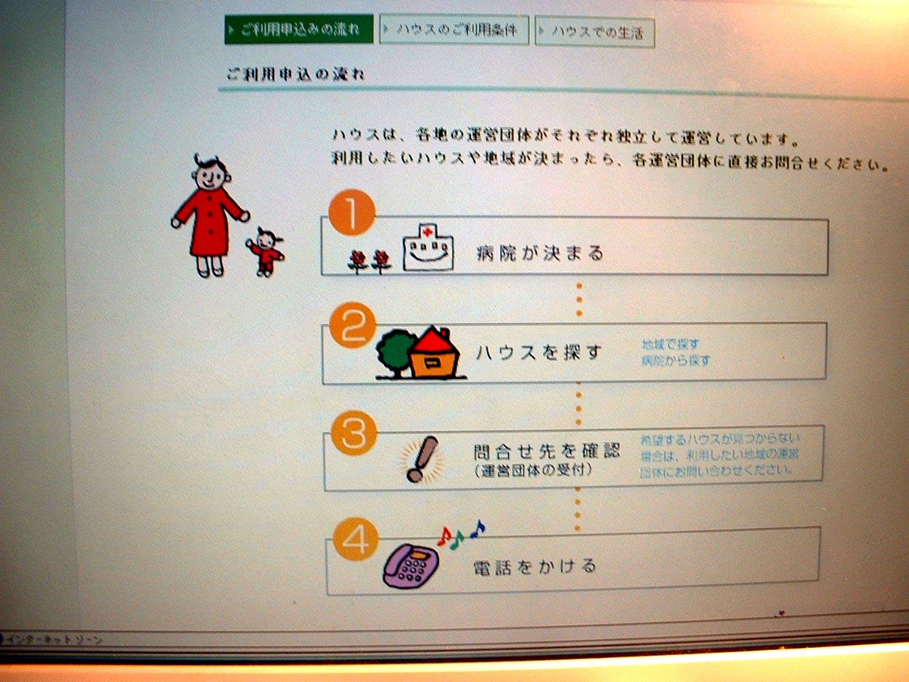 日本ホスピタルホスピタリティーハウスネットワークのキャラクター_e0082852_12294221.jpg