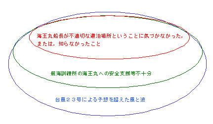 d0113554_11302632.jpg