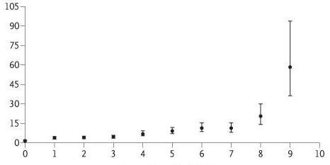水痘ワクチンは9年で効果無くなる_a0007242_1056594.jpg