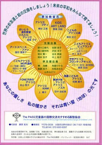 国際交流をすすめる画塾協会 THE PASS展_c0100195_23191296.jpg