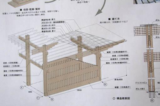三重にて11:木の建築フォラム1_e0054299_13432596.jpg