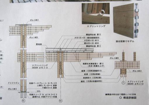 三重にて11:木の建築フォラム1_e0054299_13433483.jpg