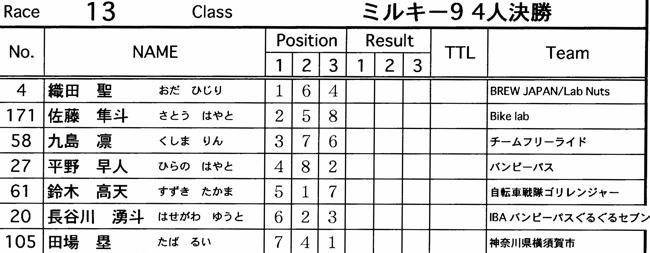 2007JOSF緑山4月定期戦VOL8 ミルキー9クラスの予選〜決勝の画像垂れ流し_b0065730_22364819.jpg