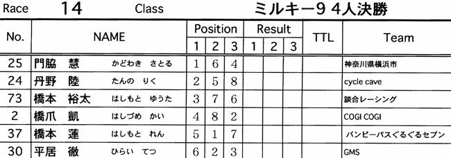 2007JOSF緑山4月定期戦VOL8 ミルキー9クラスの予選〜決勝の画像垂れ流し_b0065730_22411723.jpg