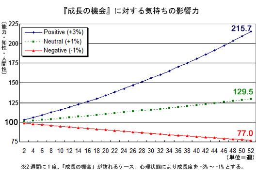前向きさの効用 _b0007805_10514569.jpg