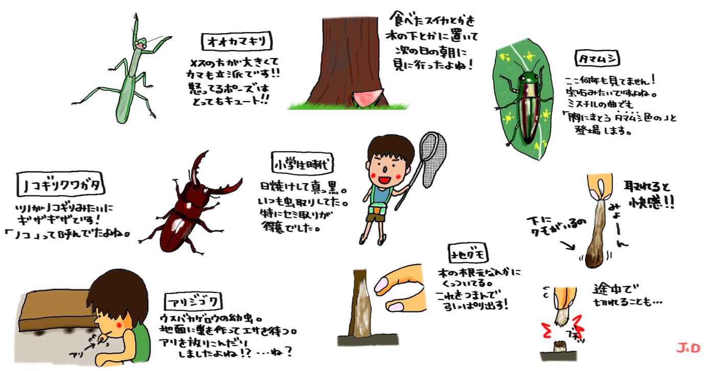 懐かシリーズ第3弾 虫遊び_a0093189_1113812.jpg