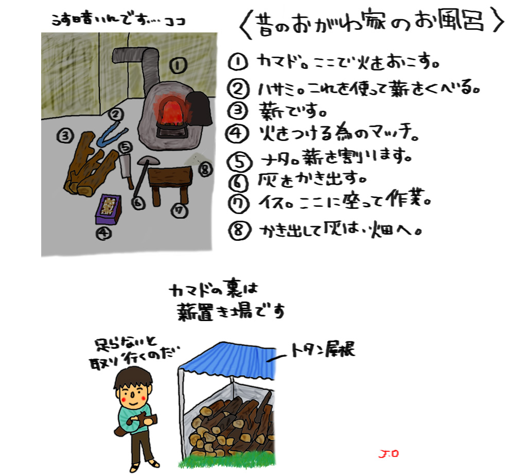おがわ家の昔のお風呂_a0093189_9102187.jpg