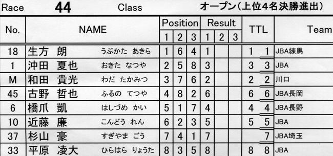 2007JBA定期戦R-2 ガゾタレ最終回 BMXオープンクラス準決勝〜決勝の画像垂れ流し_b0065730_21385035.jpg