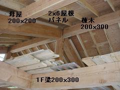 屋根垂木掛け~屋根材葺き_d0059949_16132897.jpg