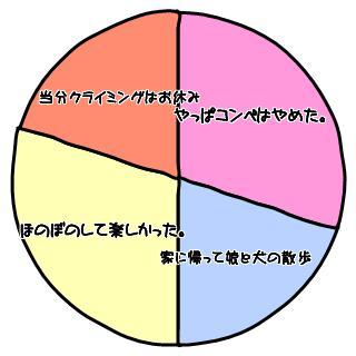 b0047265_7561111.jpg