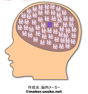 脳内メーカー_b0016474_0182357.jpg