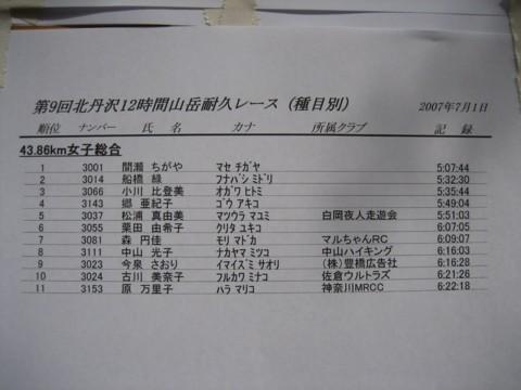 f0119202_334407.jpg