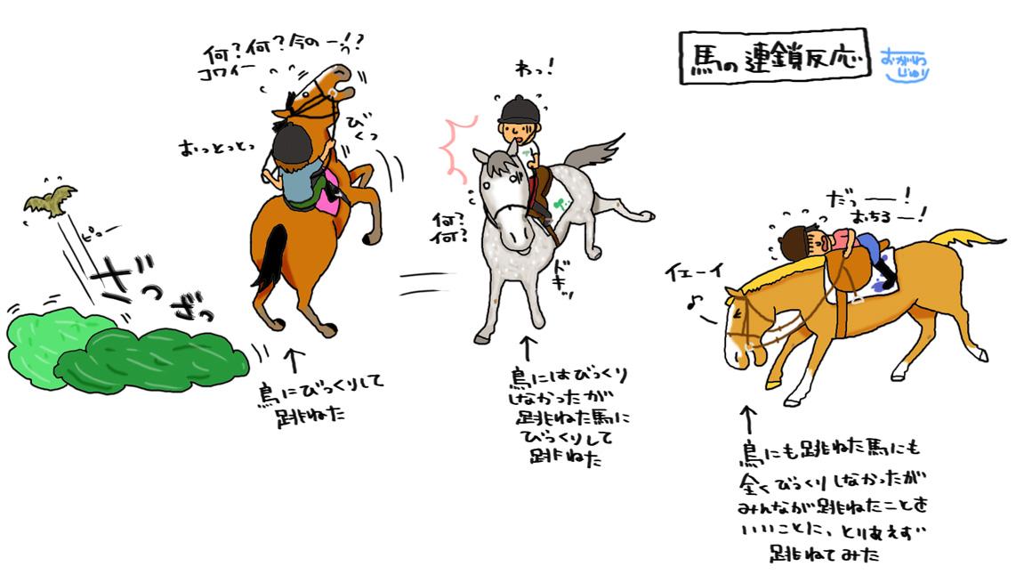 漫画 無料 乗馬