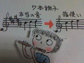 篠笛講座/ SHINOBUE_d0090888_816552.jpg